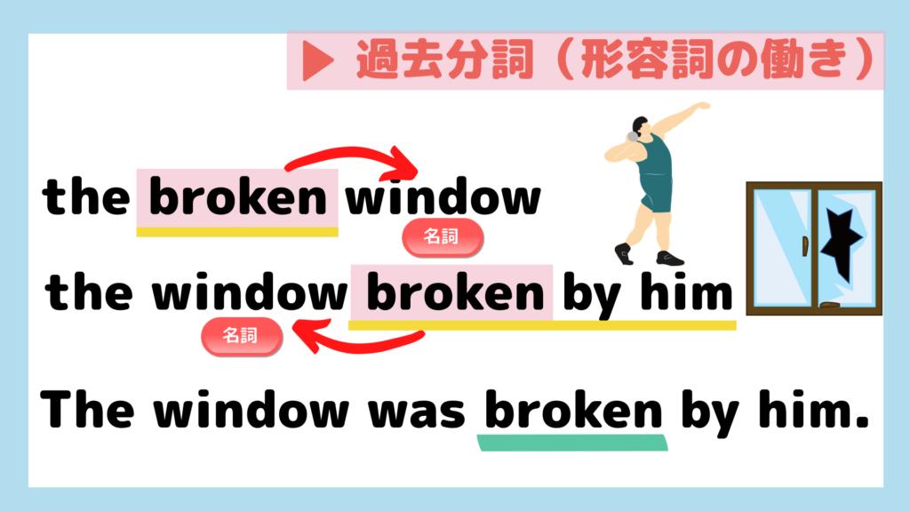 過去分詞の説明3