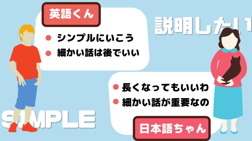 日本語と英語の比較