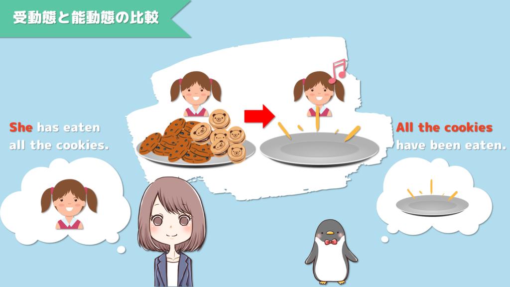 クッキーと女の子