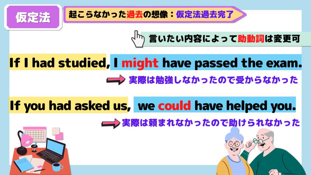 仮定法-助動詞2