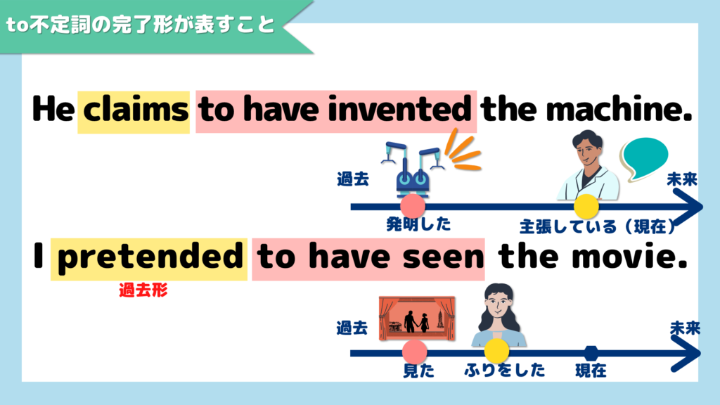 to不定詞の完了形が表すこと2